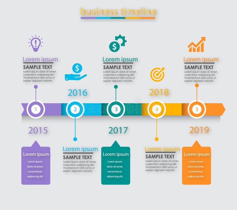 Infographic designmall och affärstimeline 2015 till 2019 royaltyfri illustrationer