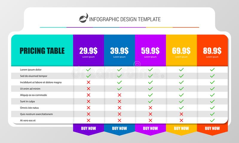 Infographic designmall Prissätta tabellbegrepp vektor vektor illustrationer
