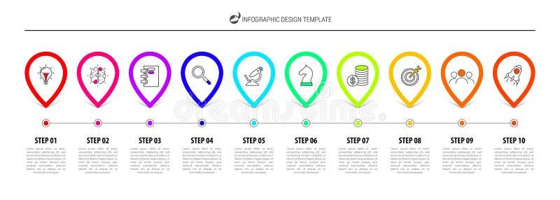 Infographic designmall Timelinebegrepp med 10 moment stock illustrationer