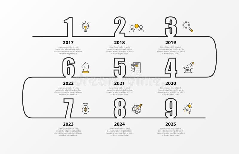 Infographic designmall Timelinebegrepp med 9 moment royaltyfri illustrationer