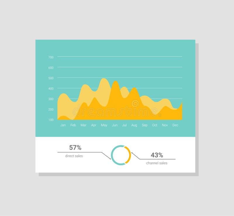 Infographic deski rozdzielczej szablon z płaskimi projektów wykresami, mapami i Przerobowa analiza dane ilustracja wektor