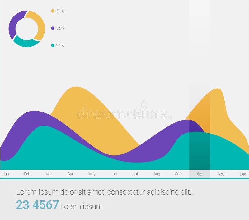 Infographic deski rozdzielczej szablon z płaskimi projektów wykresami, mapami i Przerobowa analiza dane royalty ilustracja