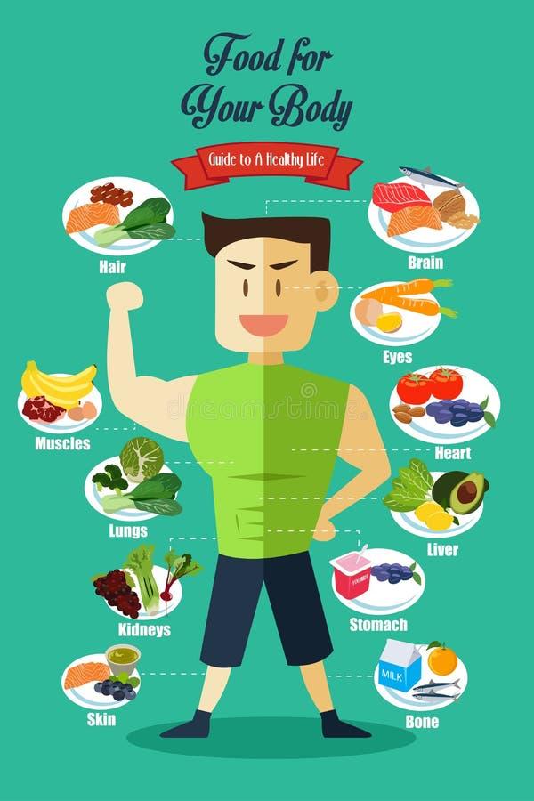 Infographic di alimento sano illustrazione vettoriale