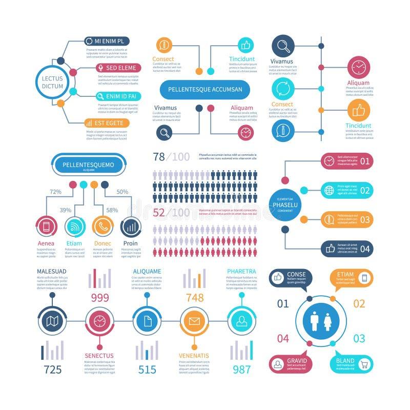 Infographic Diagrammes financiers, graphique de déroulement des opérations Infocharts de population Diagramme de barre d'Analytic illustration libre de droits