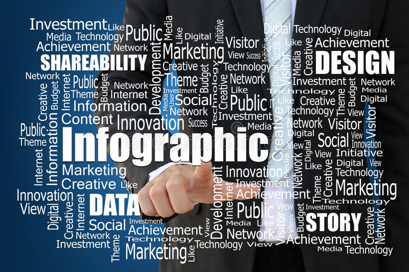 Infographic dla zadowolonego marketingu biznesowy pojęcie obrazy stock