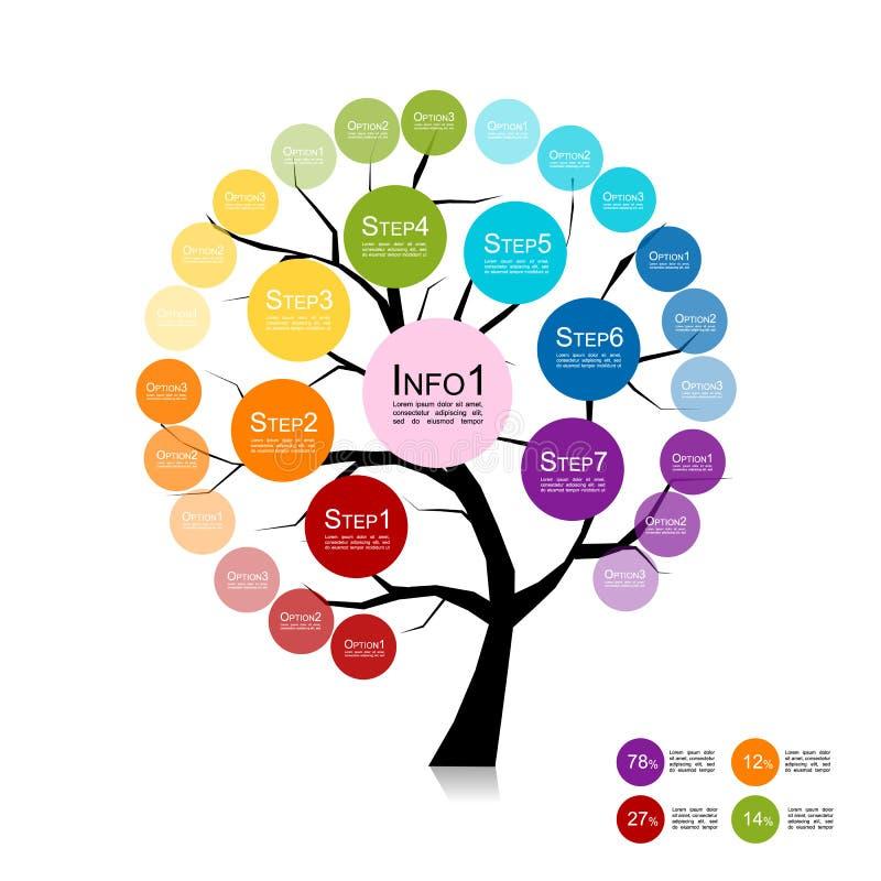 Infographic drzewo dla twój projekta royalty ilustracja