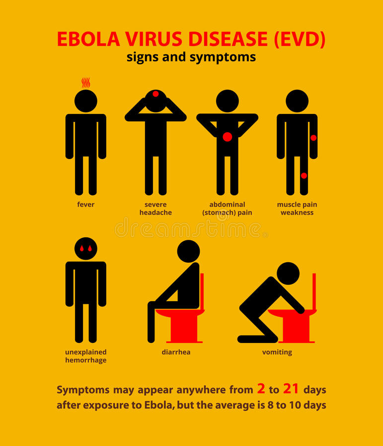 Infographic Ebola tecken stock illustrationer