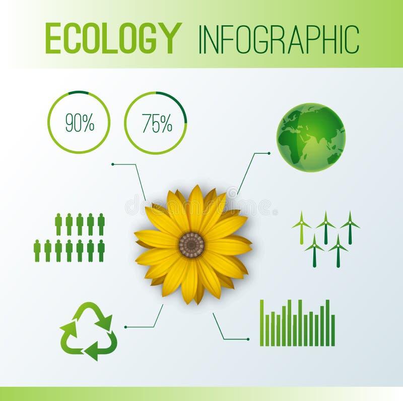 Infographic, eco, bio, ecologie royalty-vrije illustratie