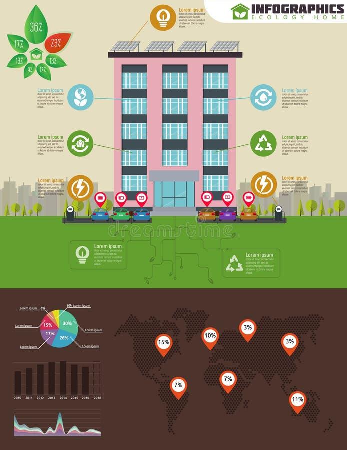 Infographic Ecoflatgebouw Ecologie groen huis in stad Vlakke stijl vectorillustratie Zonnepanelen, elektrisch aangedreven auto royalty-vrije illustratie