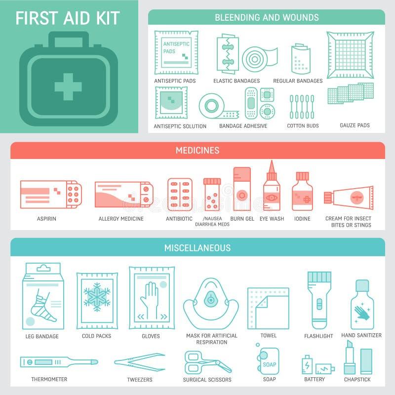 Infographic eerste hulpuitrusting vector illustratie