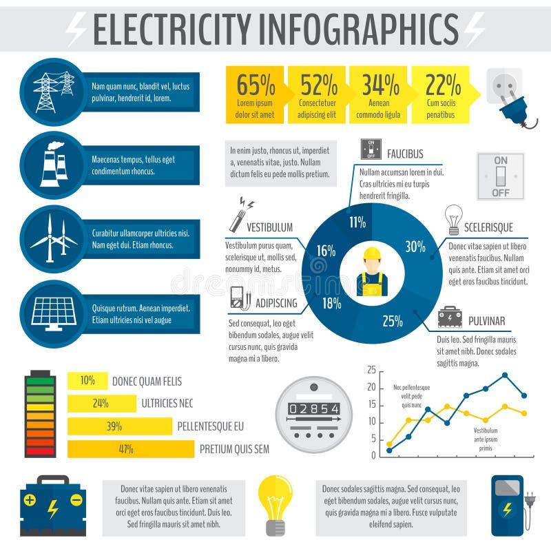 Infographic elektricitet stock illustrationer