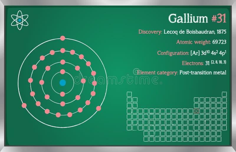 Infographic element gal ilustracji