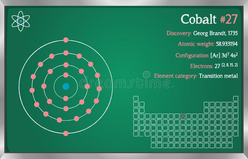 Infographic element kobalt ilustracji