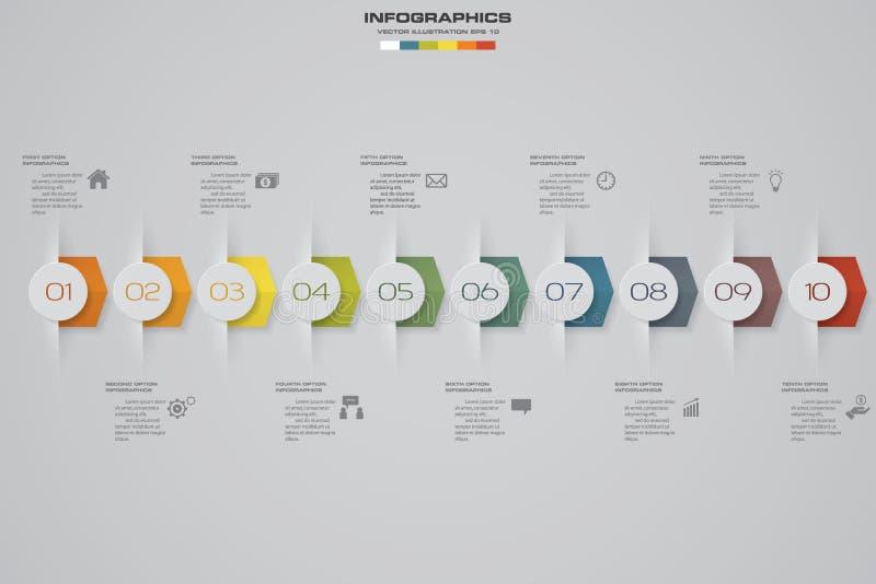 infographic Element 10 Schritte Zeitachse 10 infographic Schritte, Vektorfahne können für Arbeitsflussplan verwendet werden lizenzfreie abbildung