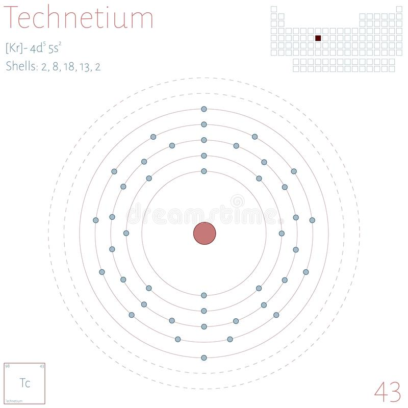 Infographic of the element of Technetium vector illustration