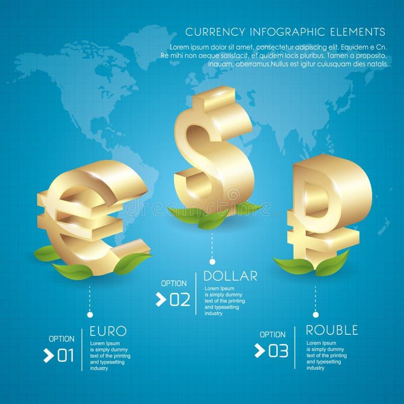 Infographic Elemente der Währung lizenzfreie stockbilder