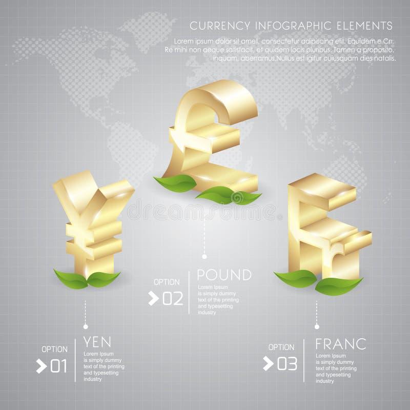 Infographic Elemente der Währung lizenzfreies stockfoto