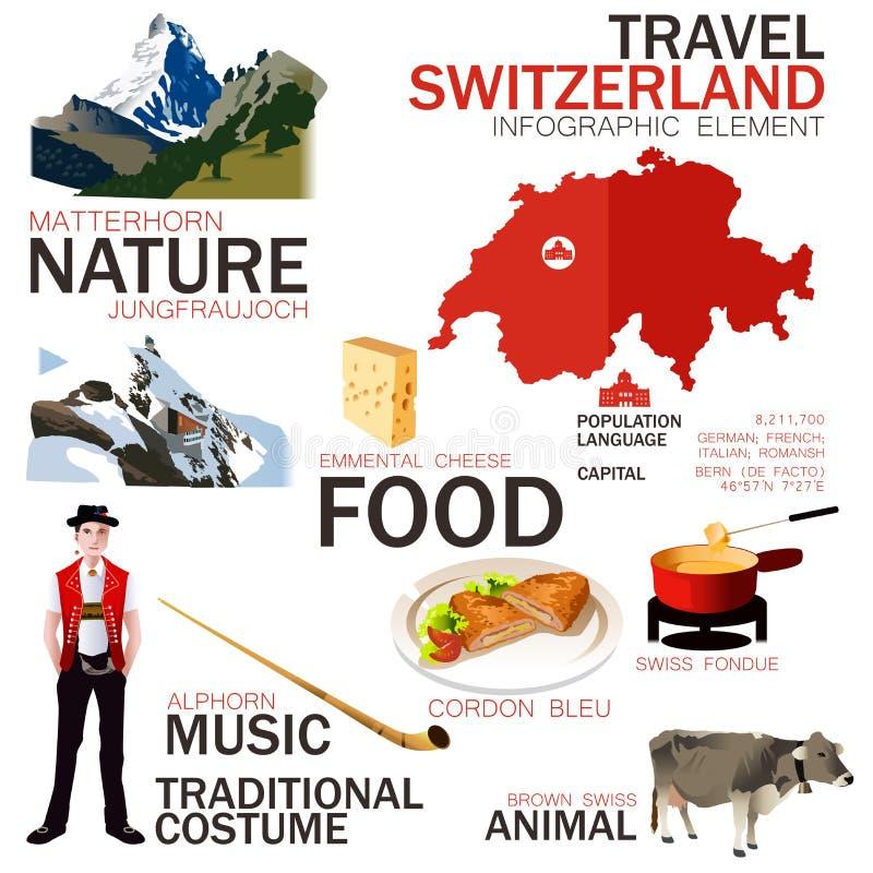 Infographic-Elemente für das Reisen in die Schweiz lizenzfreie abbildung