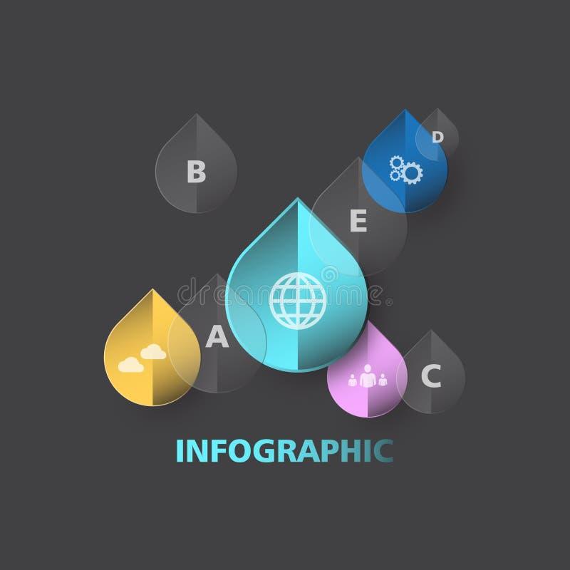 Infographic Entwurf des Tropfens lizenzfreie abbildung