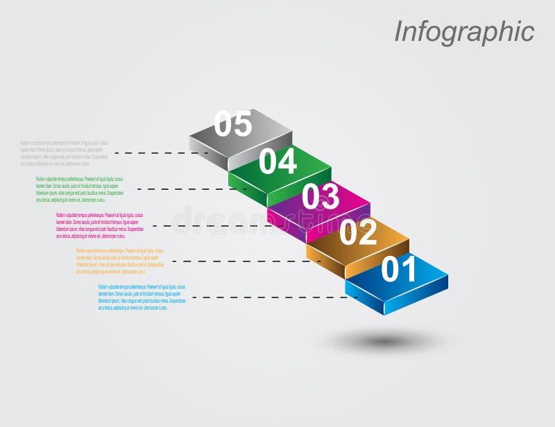 Infographic-Entwurf für Produktklassifizierung lizenzfreie abbildung