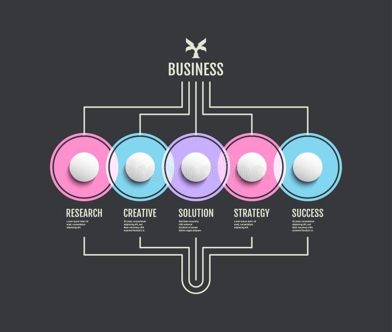 Infographic-Entwurf mit 5 Schritten Ziellösungskonzept Entwicklung und Gesamtmenge Vektorillustration für die Planung, Darstellun lizenzfreie abbildung