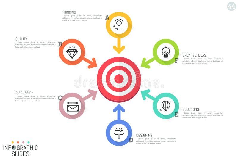Infographic-Entwurf Rundes Diagramm mit zentralem Element des Ziels, 6 Pfeilen, die auf es zeigen, Ikonen und Textboxen vektor abbildung