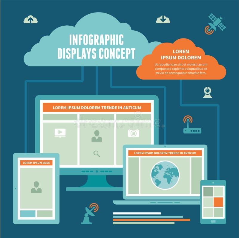 Infographic exhibe el concepto - esquema del vector de la conexión a internet stock de ilustración