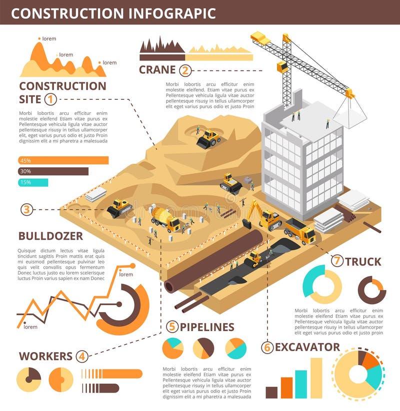 Infographic för isometrisk vektor för byggnadskonstruktion 3d industriellt stock illustrationer