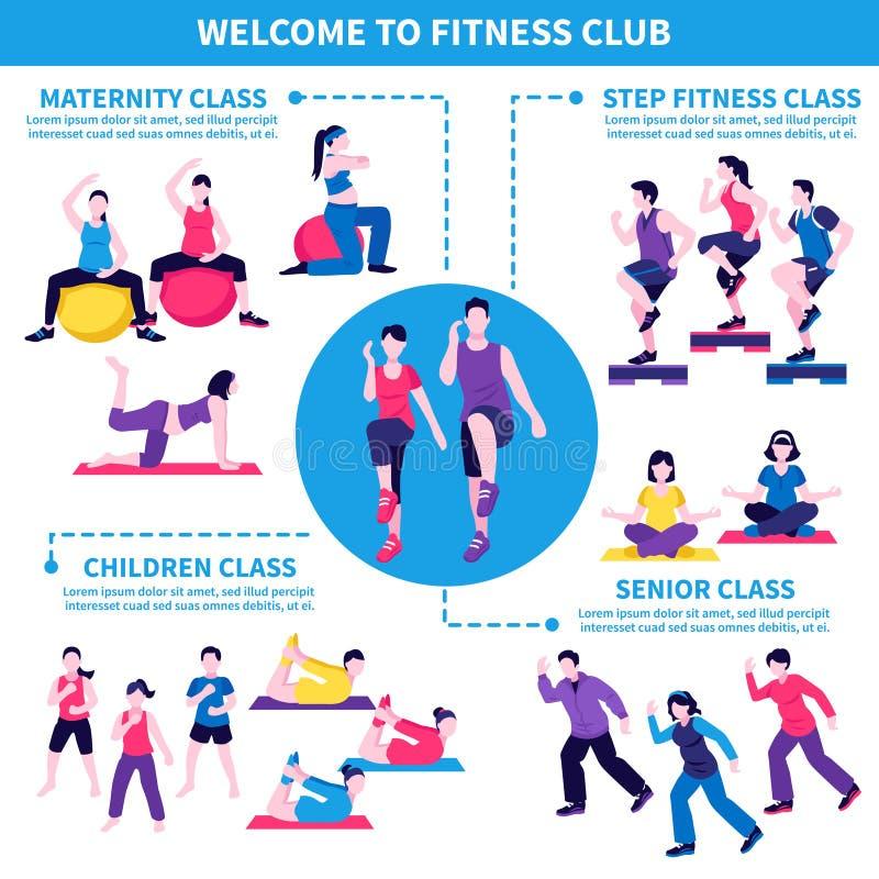 Infographic för konditionklubbagrupper affisch royaltyfri illustrationer