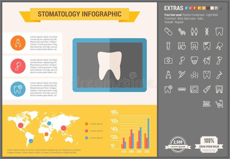 Infographic för Stomatologylägenhetdesign mall stock illustrationer