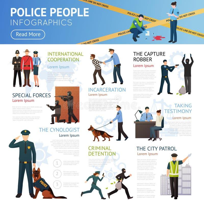 Infographic för tjänste- lägenhet för polisen affisch stock illustrationer