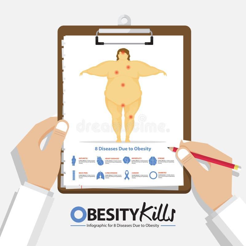 Infographic för top 5 typ av dödlig cancer i kvinnor i plan design Skrivplatta i doktorshand Läkarundersökning- och hälsovårdrapp royaltyfri illustrationer