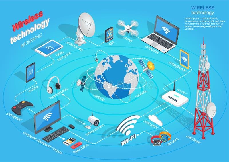 Infographic för trådlös teknologi intrig på blått stock illustrationer