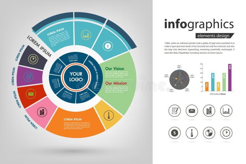 Infographic företagskretsschema- och milstolpeplan vektor illustrationer