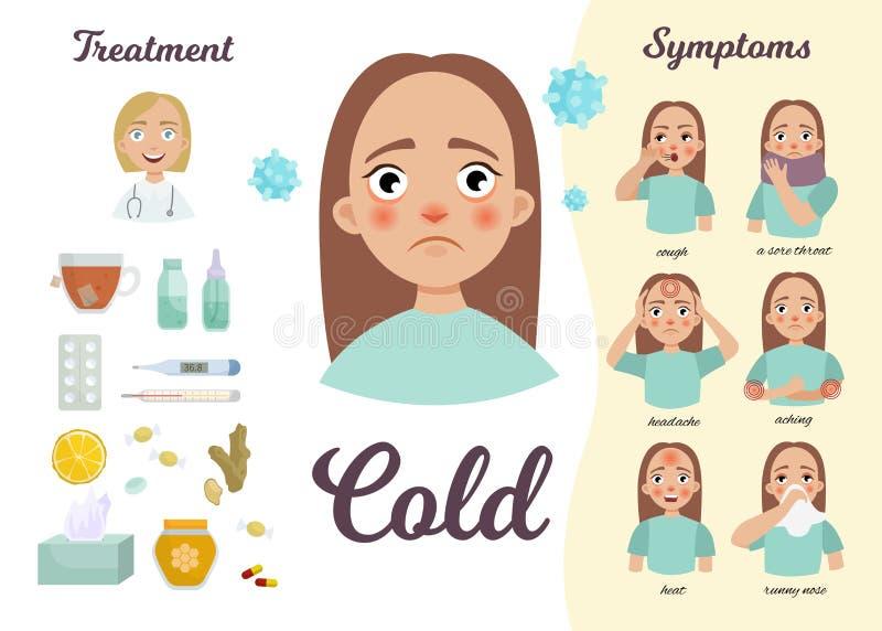 Infographic förkylning royaltyfri illustrationer