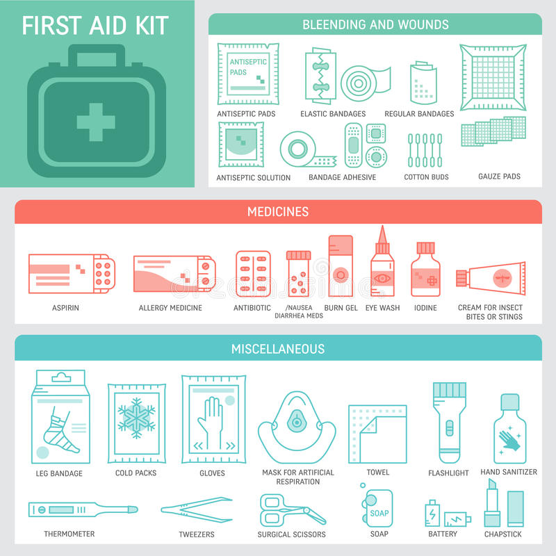 Infographic första hjälpensats vektor illustrationer