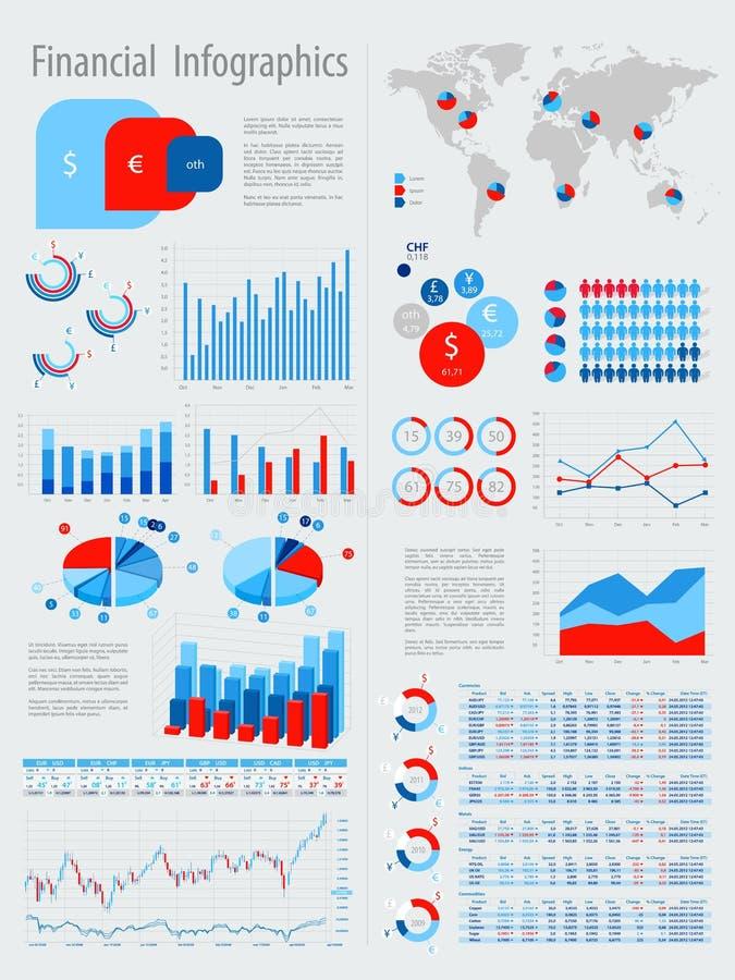 Infographic financiero fijado con las cartas stock de ilustración
