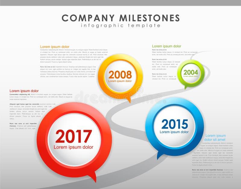 Infographic-Firmenmeilensteinzeitachse-Vektorschablone stock abbildung
