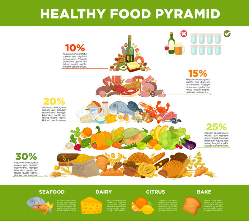 Infographic food pyramid healthy eating. royalty free illustration