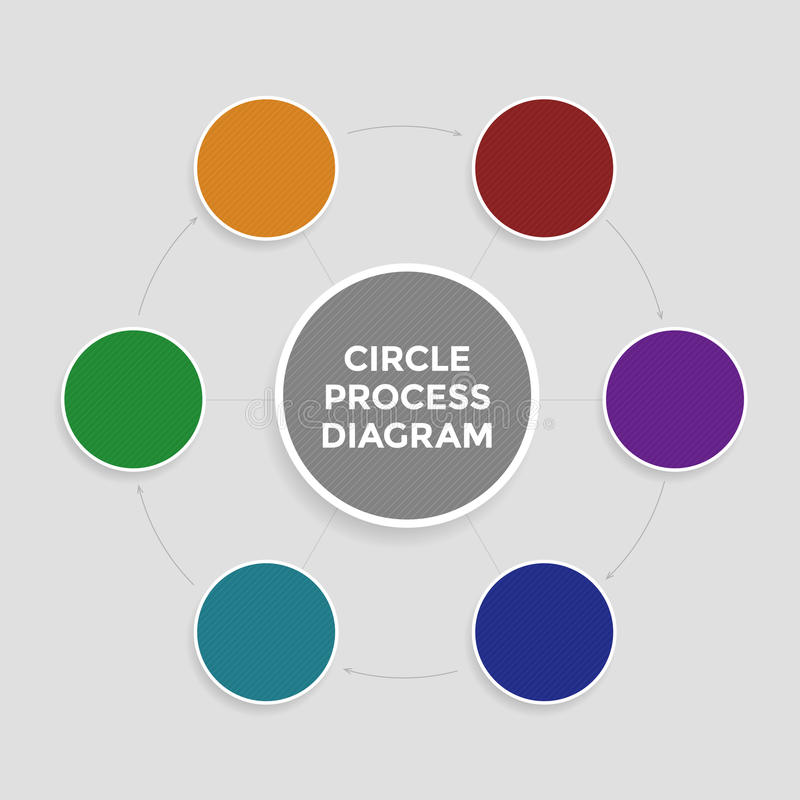 Infographic in the form of circle process diagram royalty free illustration