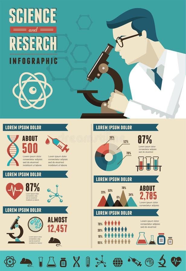 Infographic forskning, Bio teknologi och vetenskap vektor illustrationer