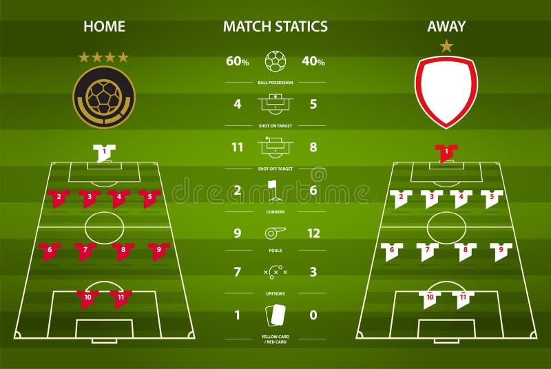 Infographic fotboll- eller fotbollsmatchstatistik Plan design också vektor för coreldrawillustration vektor illustrationer
