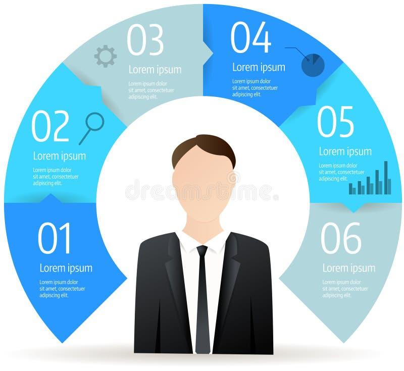 Infographic Geschäftsdiagramm des Schrittkreises