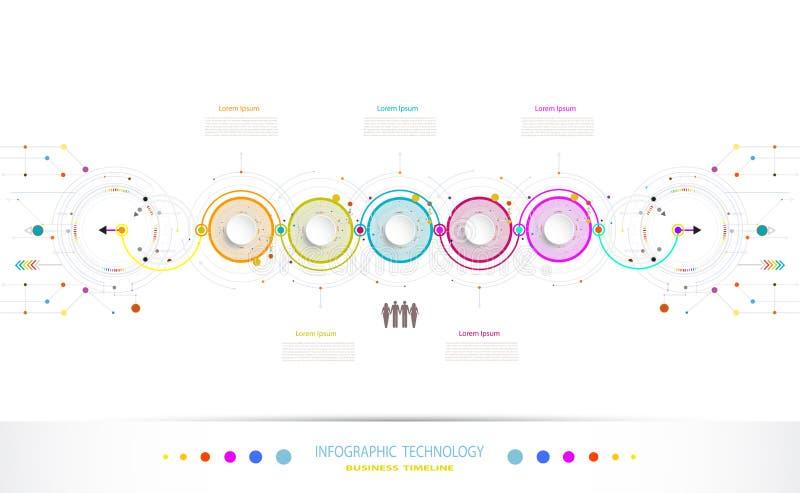 Infographic-Geschäftsschablonenzeitachse-Technologieelement mit 3 stock abbildung