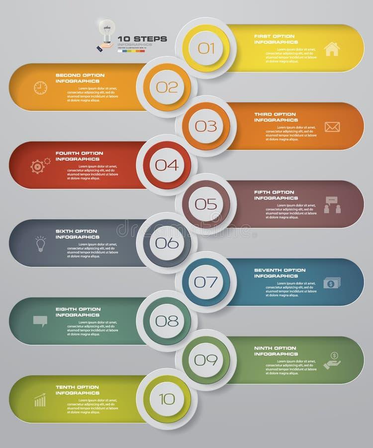 Infographic-Gestaltungselemente für Ihr Geschäft mit 10 Wahlen Zeitachsedarstellung mit 10 Schritten stock abbildung