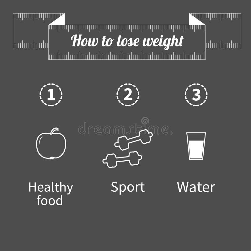 Infographic gewichtsverlies in drie stappen Het gezonde voedsel, sportfitness, drinkt waterpictogram Het meten van band Overzicht vector illustratie