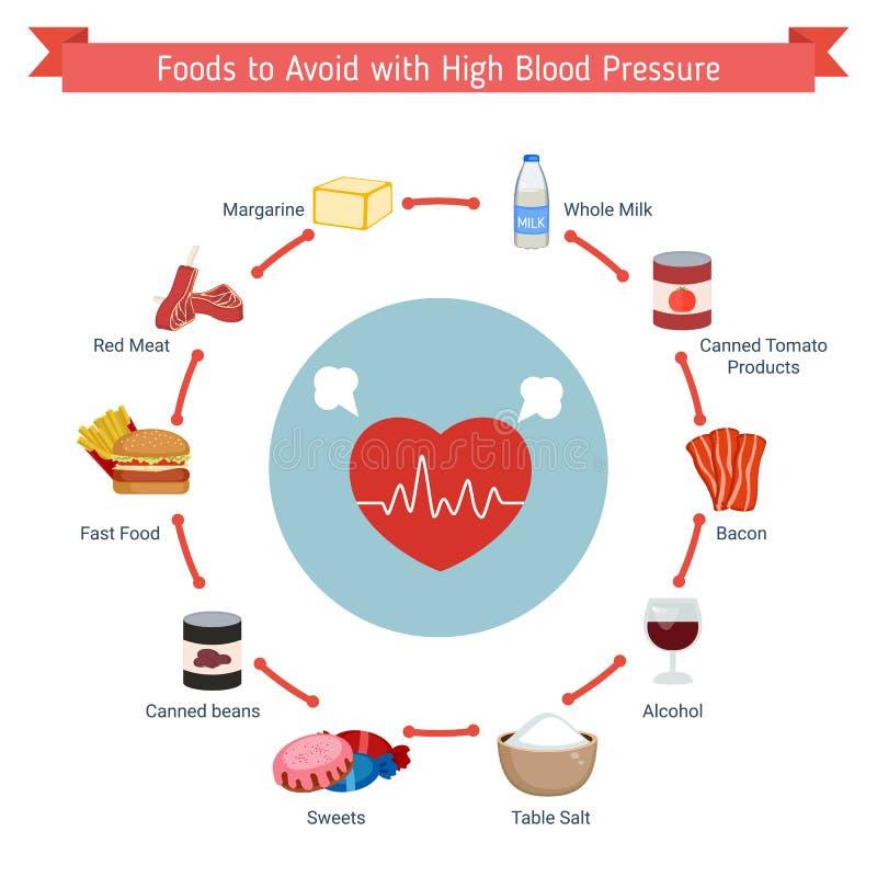 Infographic gezondheid en gezondheidszorg royalty-vrije illustratie