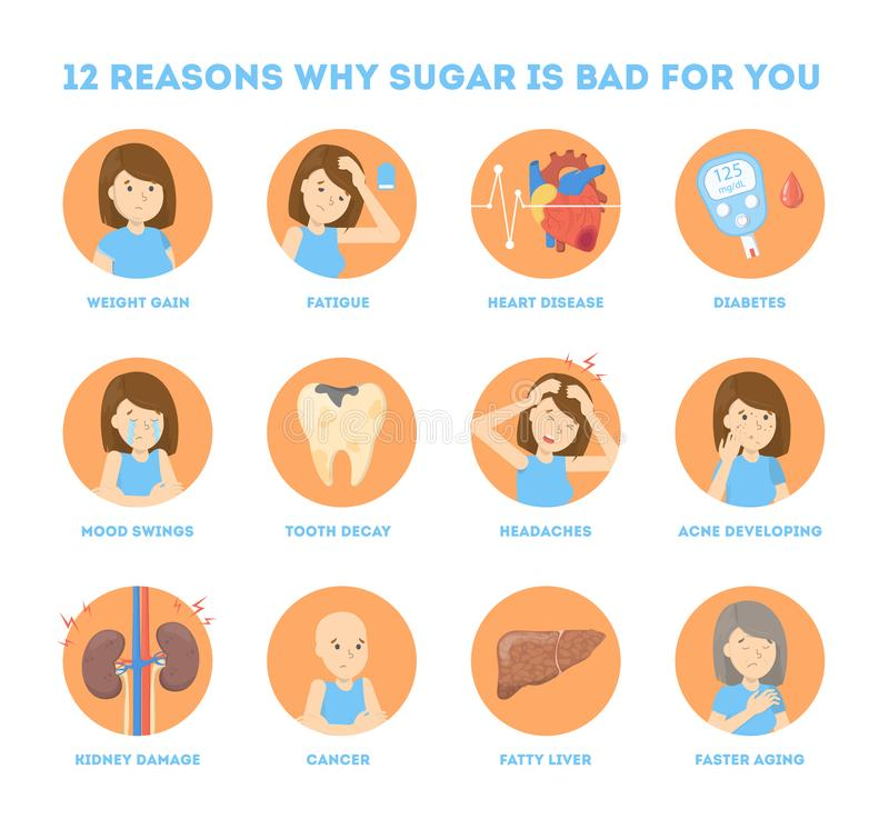 Infographic grande porque demasiado açúcar é mau para você ilustração royalty free