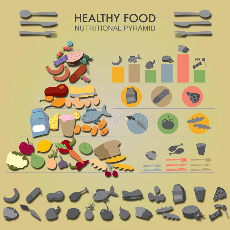 Infographic Healthy food, nutritional pyramid vector illustration