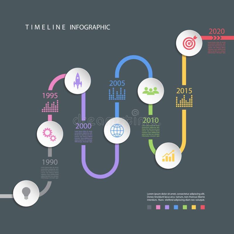 Infographic het ontwerpmalplaatje van de wegchronologie met kleurenpictogrammen royalty-vrije illustratie